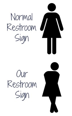 Bathroom-Signs